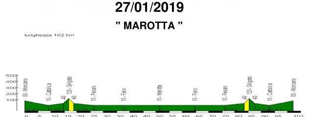 Domenica 27-gen-2019 Marotta