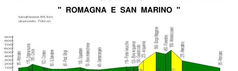Santarcangelo + RSM 18-feb-2018