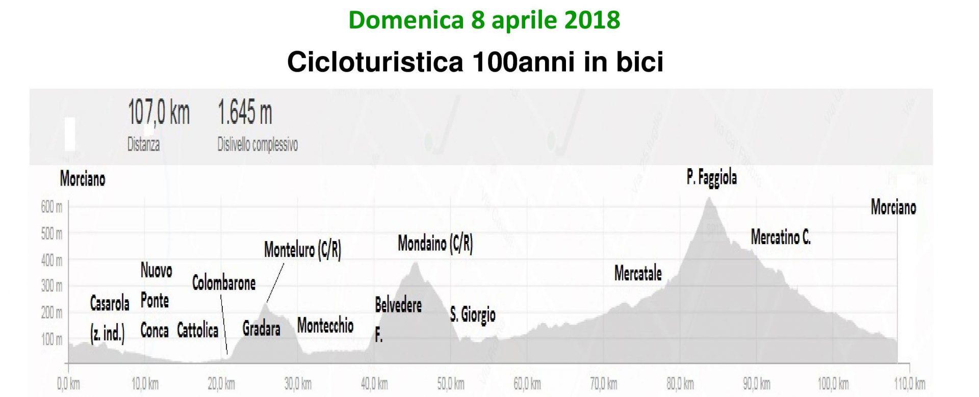 Domenica 08-apr-2018 cicloturistica 100anni
