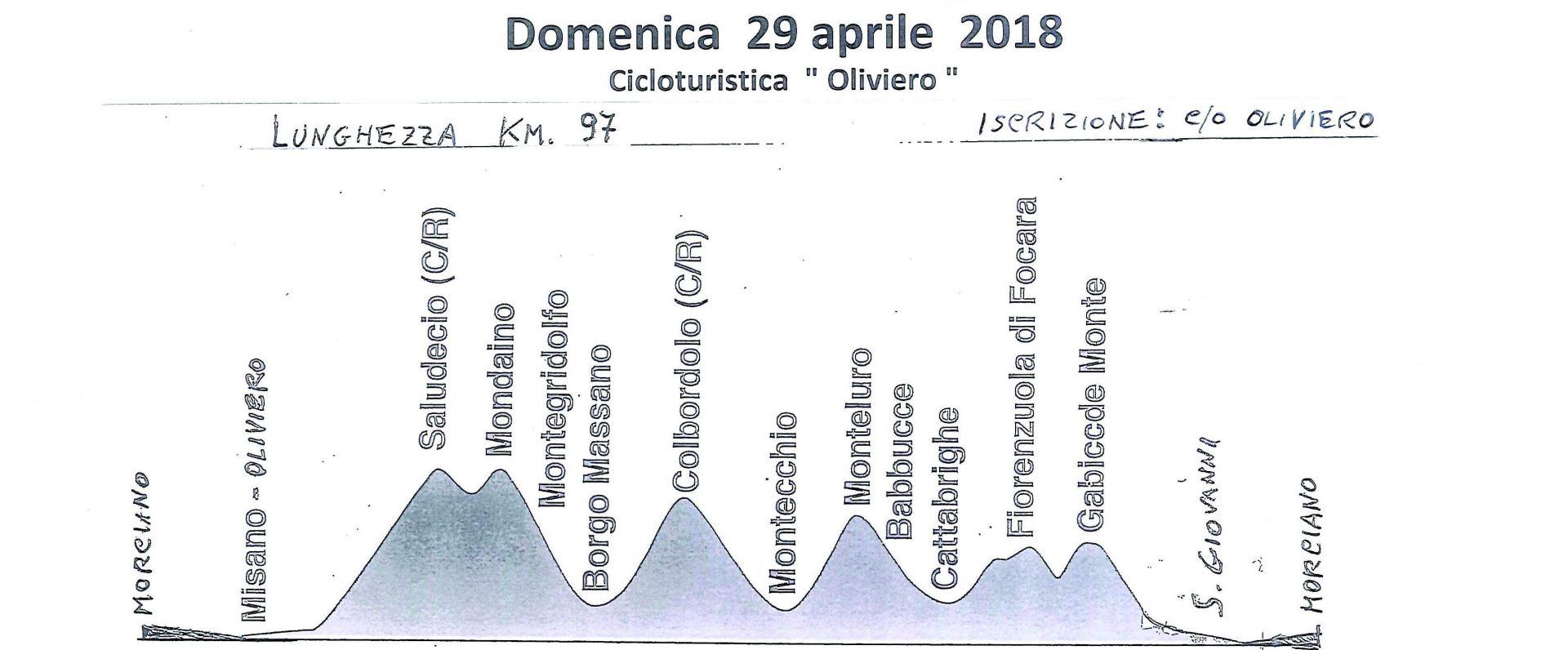 Domenica 29-apr-2018 Turistica Oliviero