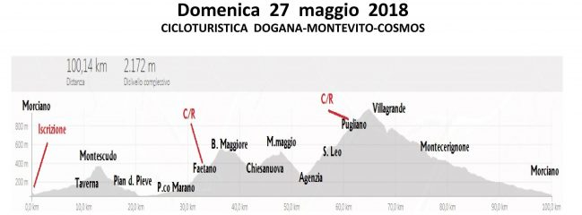 Domenica 27-mag-2018 Turistica Dogana-Cosmos