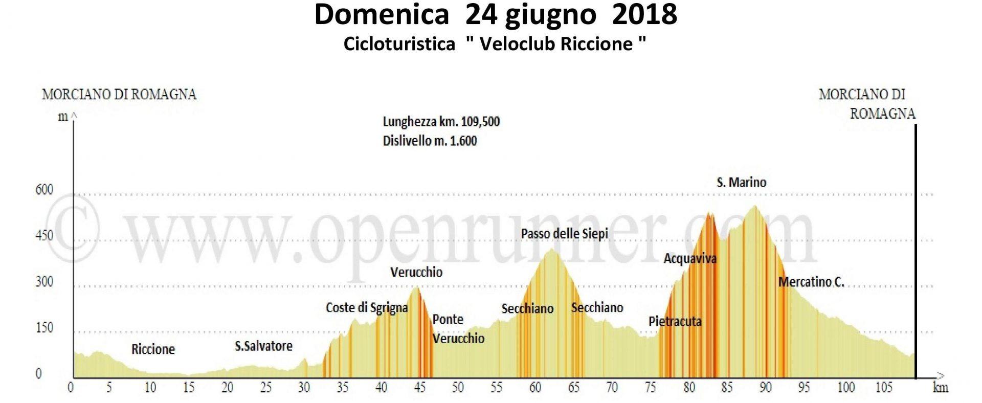 Domenica 24-giu-2018 Turistica Veloclub Riccione