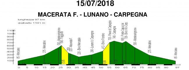 Domenica 15-07-2018 Macerata F. – Lunano