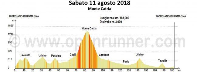Sabato 11-ago-2018 – Catria – 6° prova Prestigino
