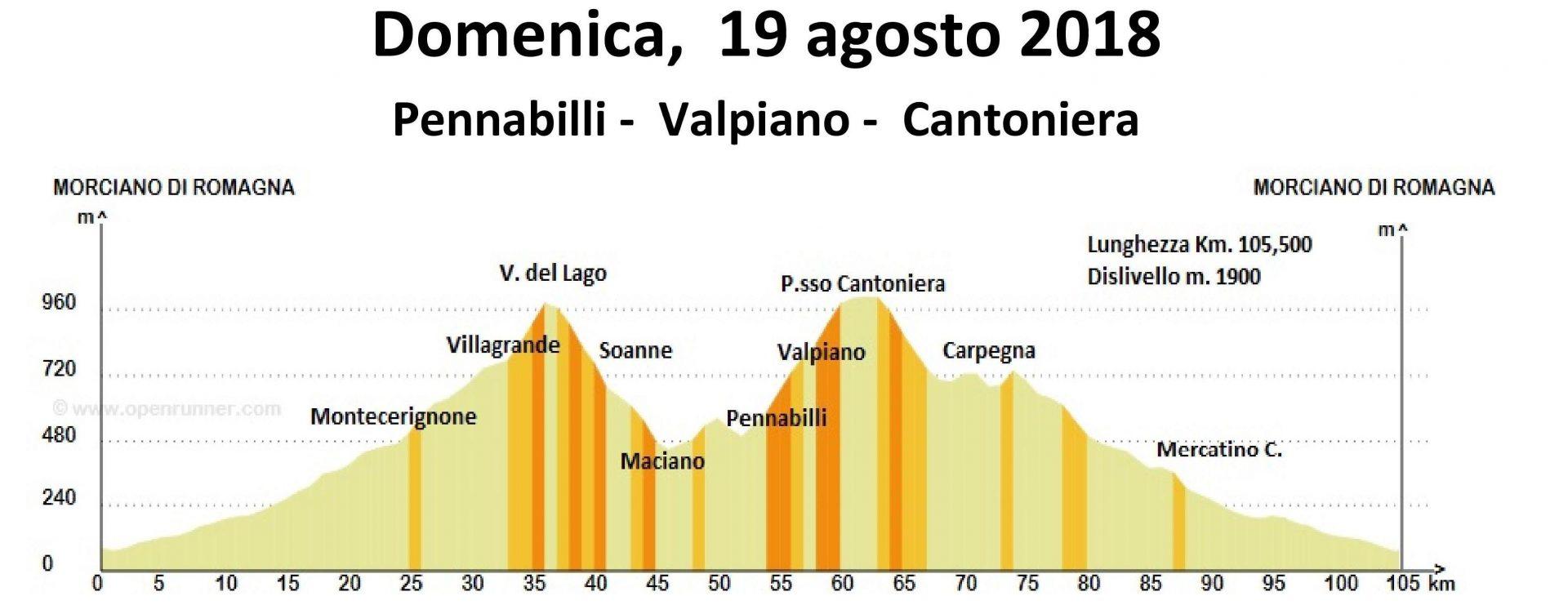Domenica 19-ago-2018  Pennabilli – Valpiano – Cantoniera