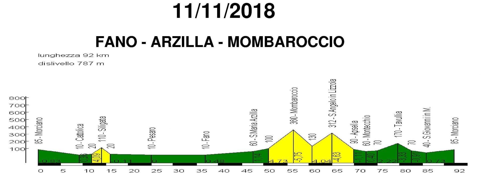Domenica 11-nov-2018 Fano Arzilla Monbaroccio