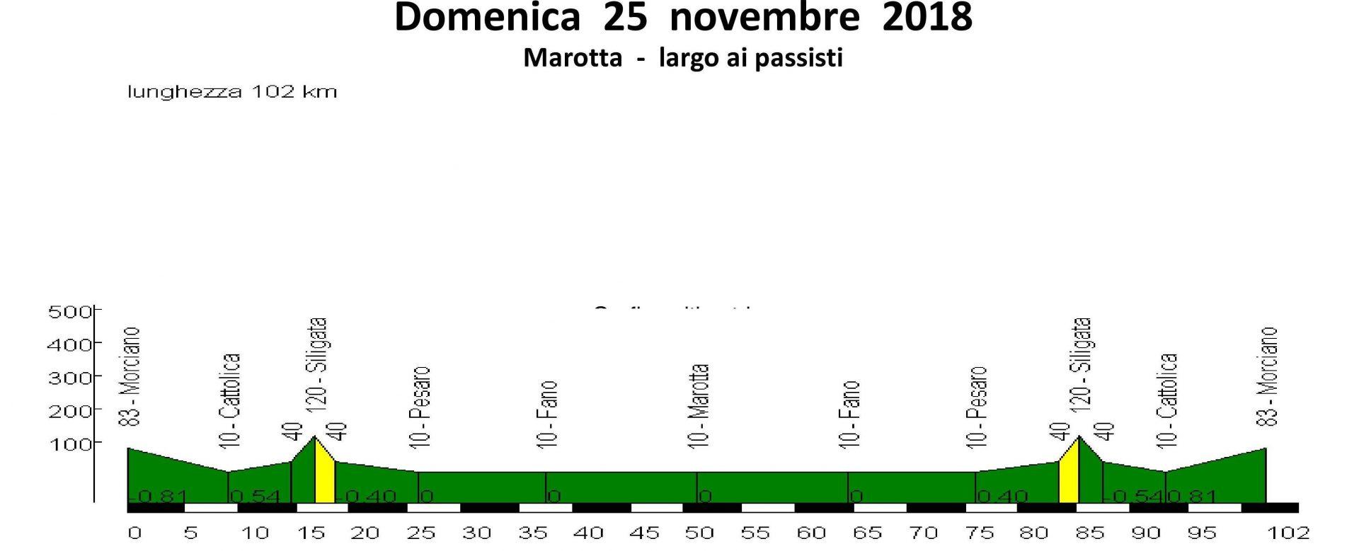 Domenica 25-nov-2018 Marotta