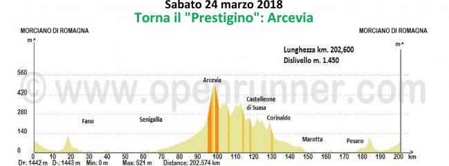 Sabato 24-mar-2018 Prestigino Arcevia