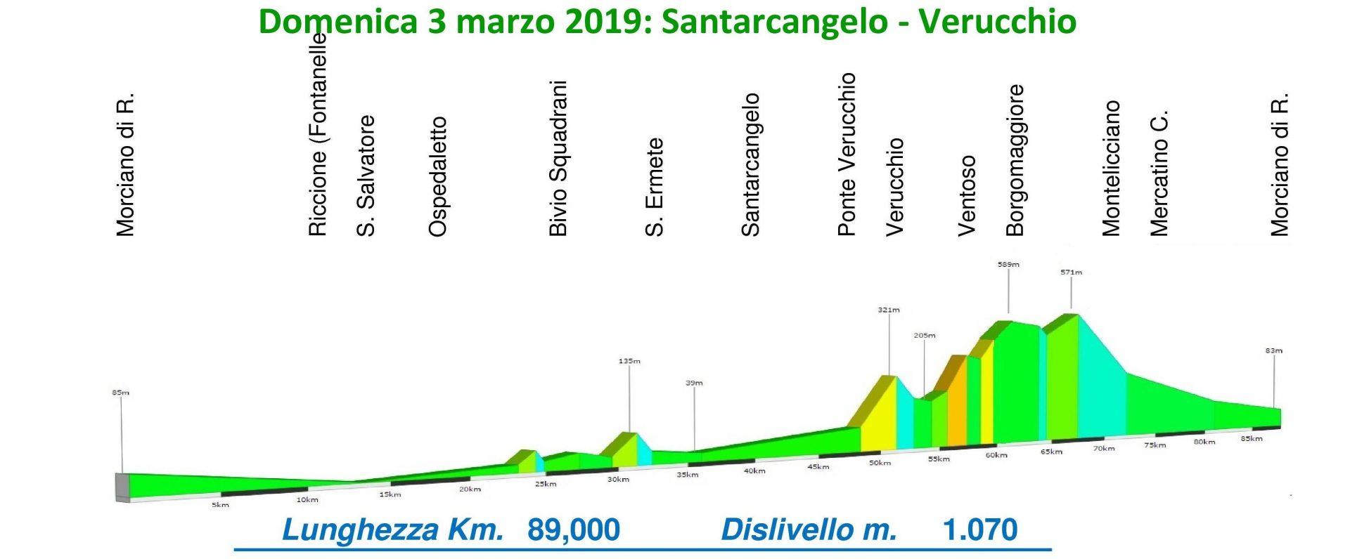 Domenica 03-mar-2019 Santarcangelo Verucchio