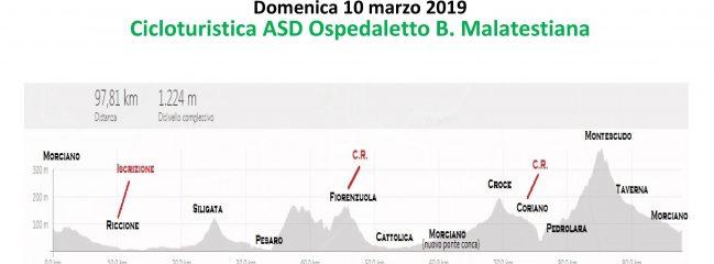 Domenica 10-mar-2019 Turistica ASD Ospedaletto B. Malatestiana