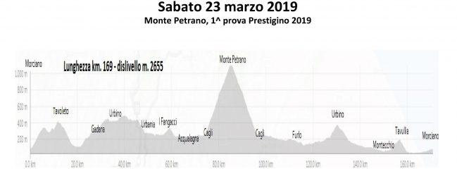 Sabato 23-mar-2019 Petrano – 1a prova Prestigino