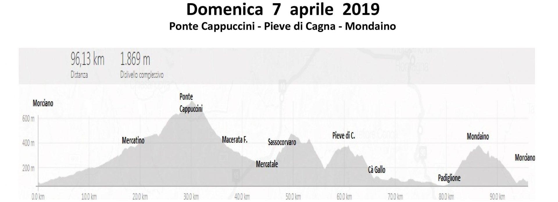 Domenica 7-apr-2019 – Ponte Cappuccini – Pieve di Cagna – Mondaino