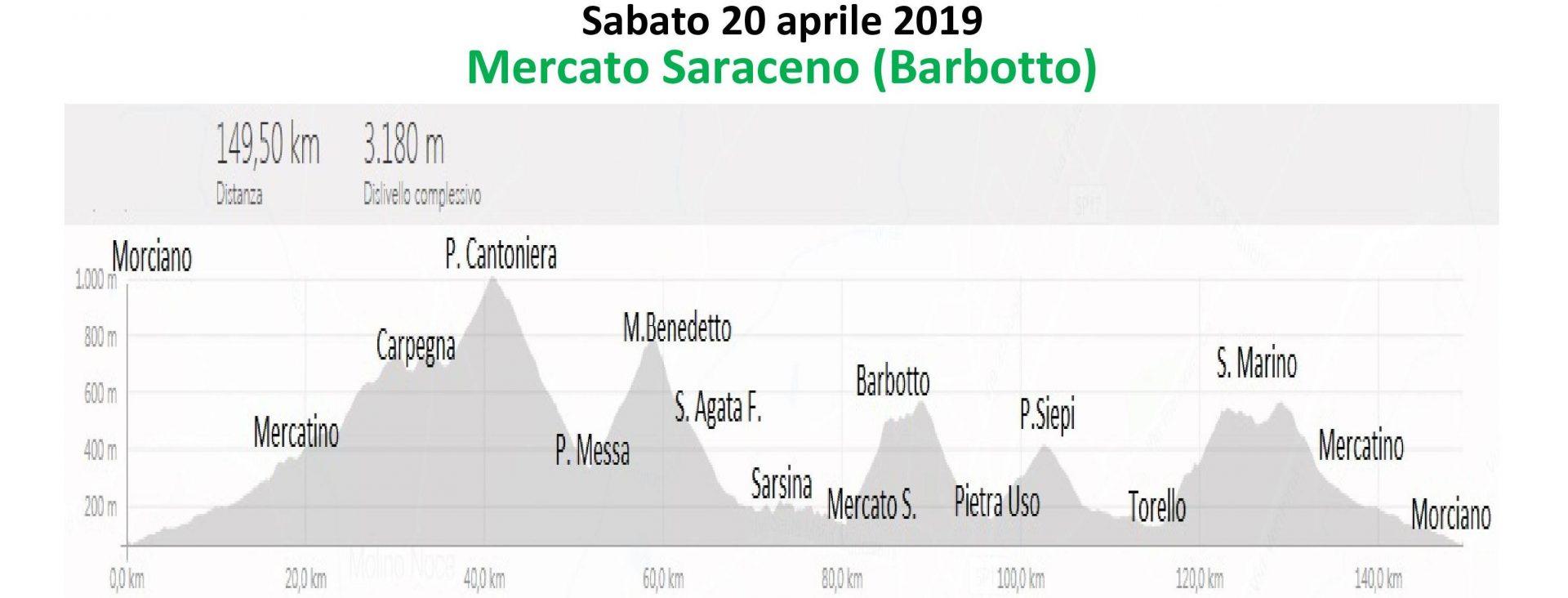 Sabato 20-apr-2019 Pestigino 2° Prova – Barbotto