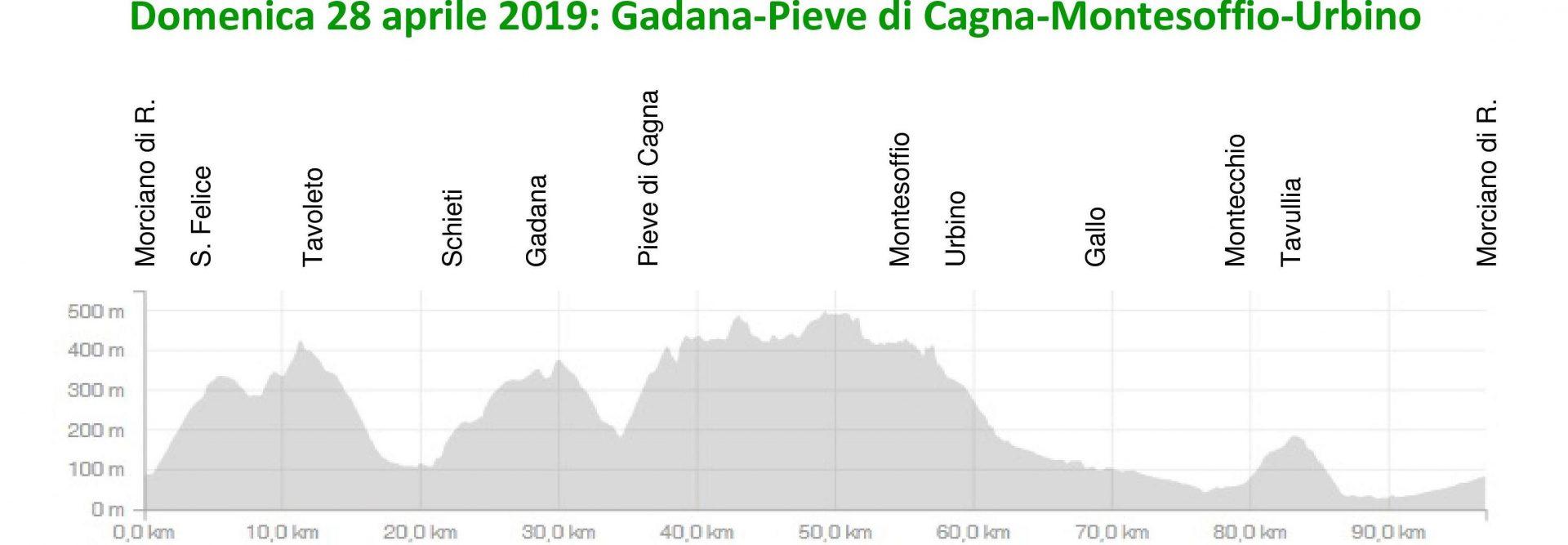 Domenica 28-apr-2019 Gadana Pieve di Cagna