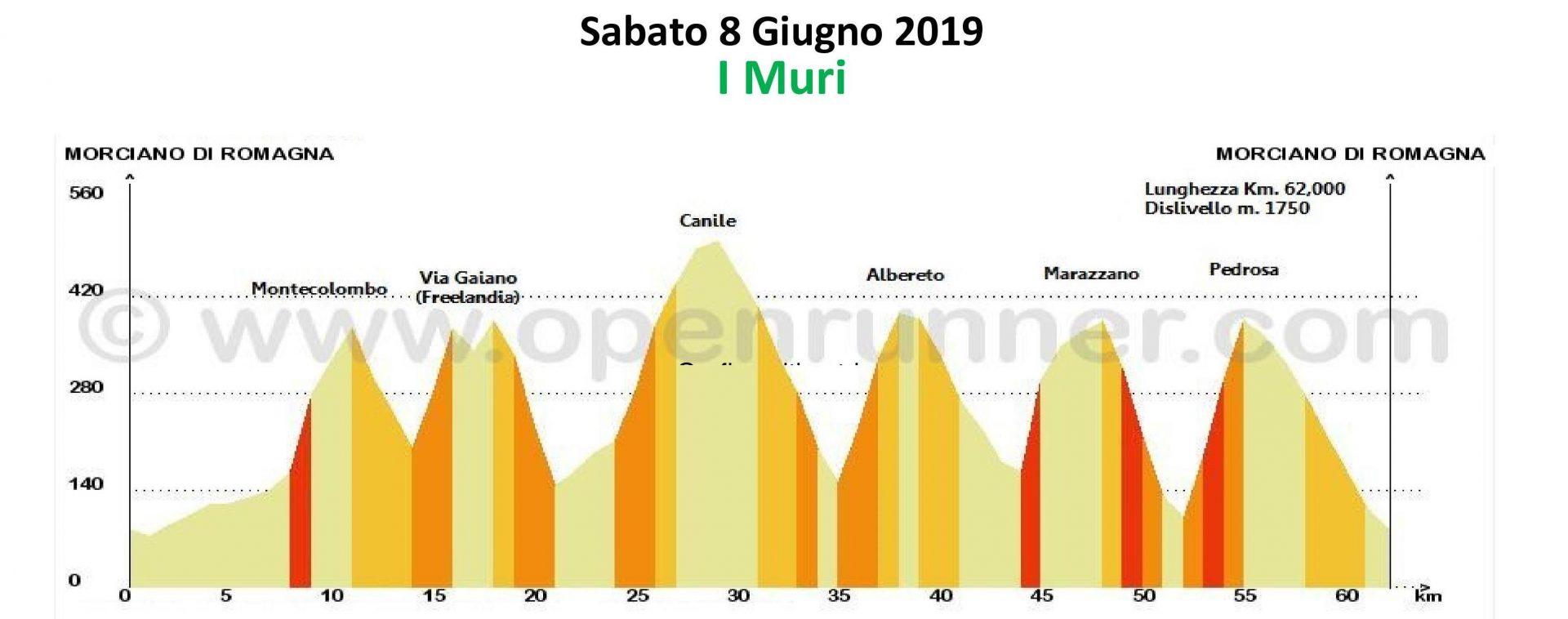 Sabato 8-giu-2019 I Muri del Conca – 3a prova Prestigino