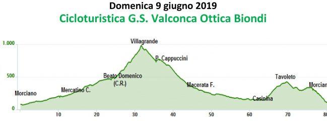 Domenica 09-giu-2019 Cicloturistica Gs Valconca – Ottica Biondi