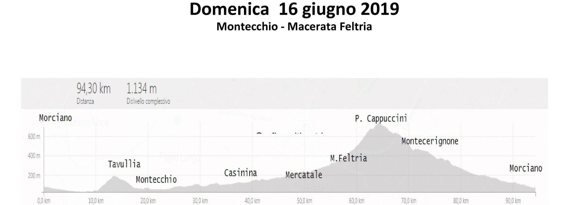 Domenica 16-giu-2019 Montecchio – Macerata Feltria