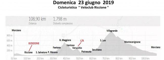 Domenica 23-giu-2019 Cicloturistica Veloclub Riccione