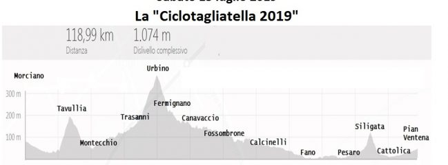 Sabato 13-lug-2019 Ciclotagliatella 1a prova