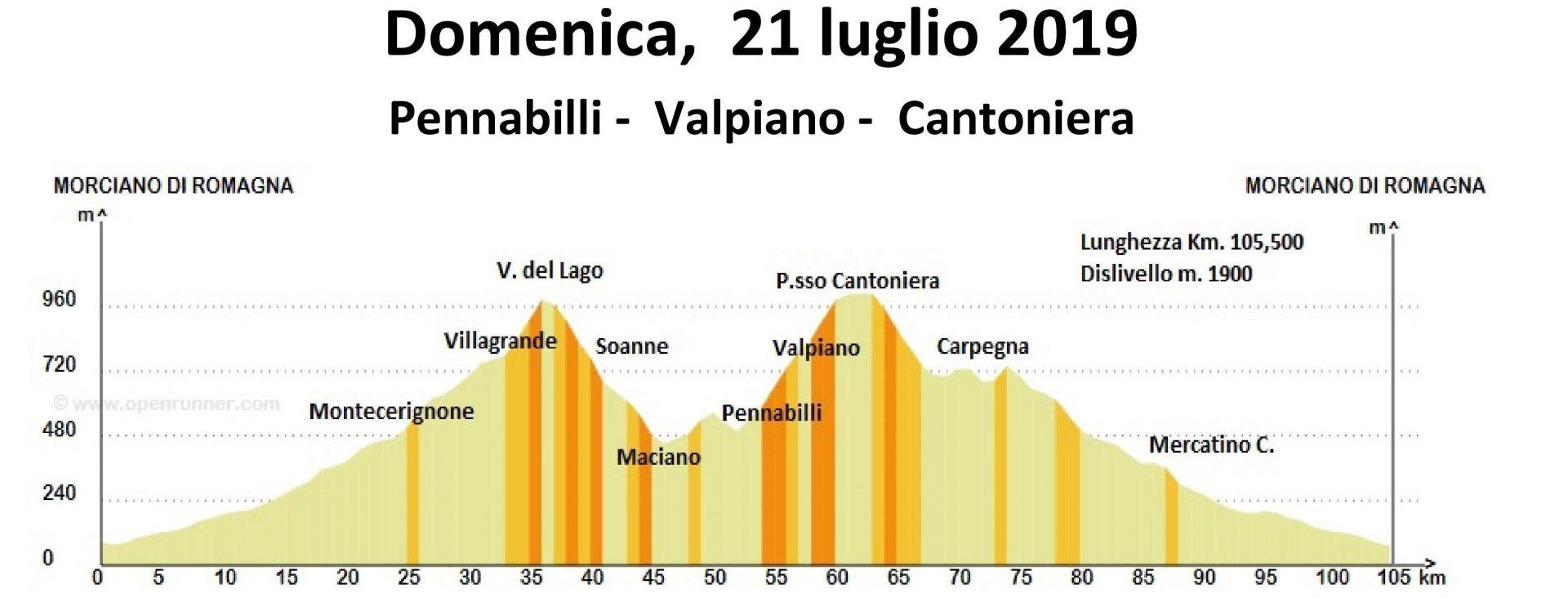 Domenica 21-lug-2019 Pennabilli Valpiano Cantoniera