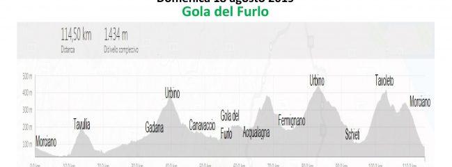 Domenica 18-ago-2019 Furlo