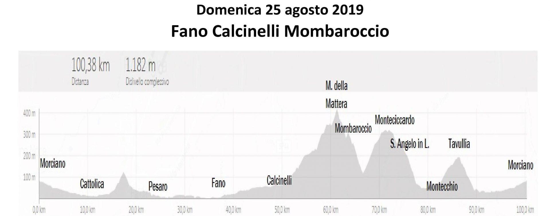 Domenica 25-ago-2019 Fano Calcinelli Mombaroccio
