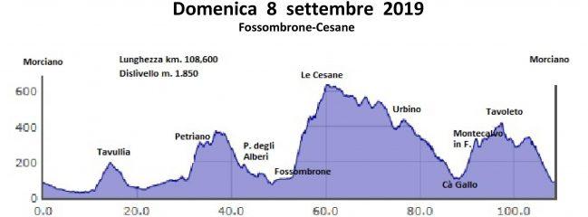 Domenica 08-set-2019 – Prestigino 7° prova – Fossombrone Cesane