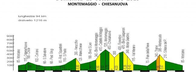 Domenica 15-set-2019 Montemaggio
