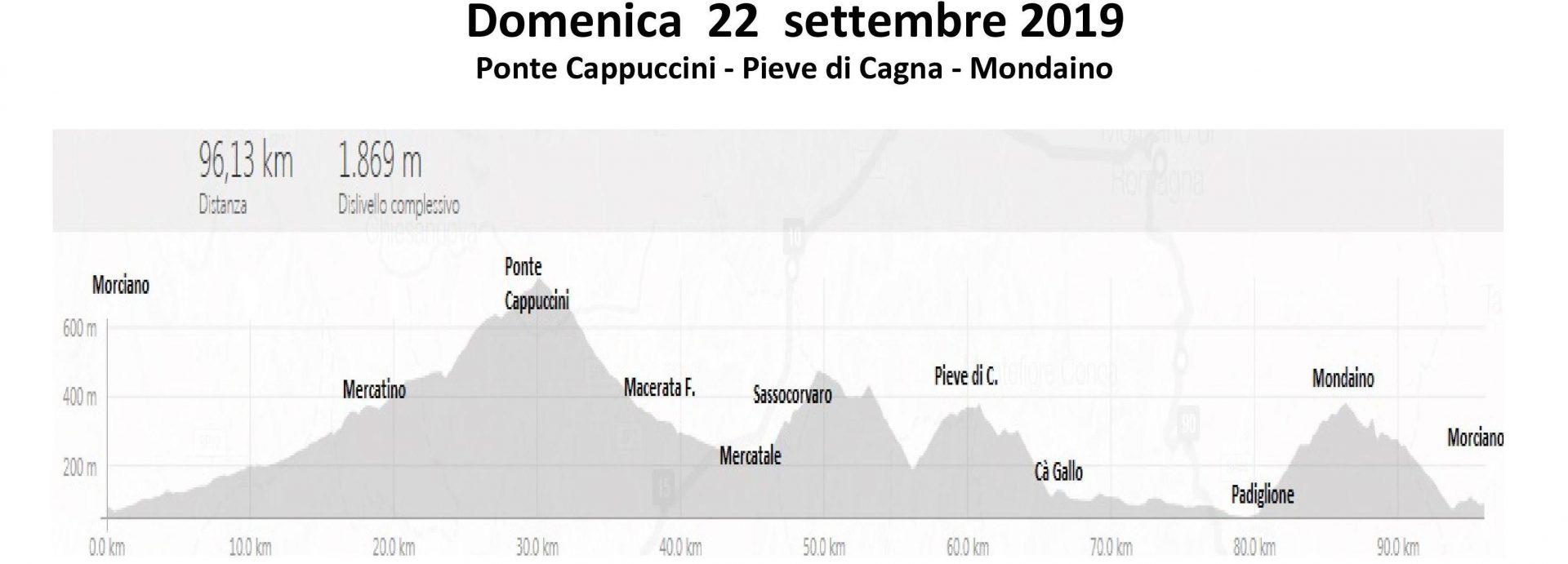 Domenica 22-set-2019 Ponte Capuccini – Mondaino