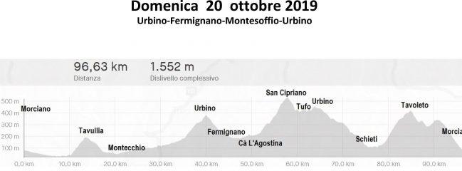 Domenica 20-ott-2019 Urbino – Fermignano – Ca L'Agostina – Tufo – Urbino