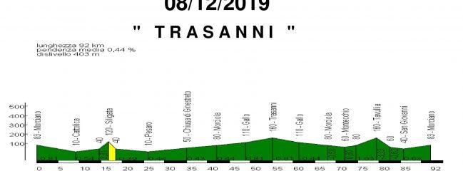 Domenica 08-dic-2019 Trasanni