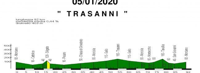 Domenica 05-gen-2020 Trasanni