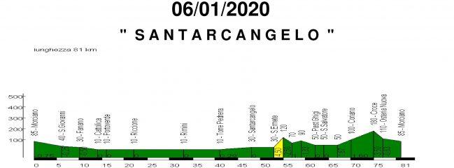 Lunedi 06-gen-2020 Santarcangelo