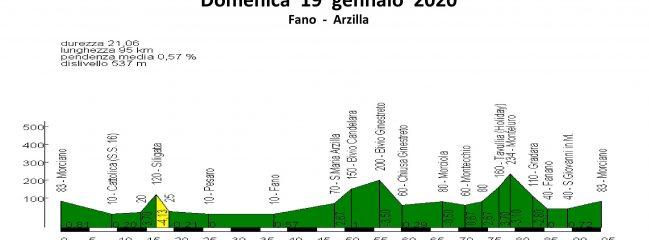 Domenica 19-gen-2020 Fano Arzilla
