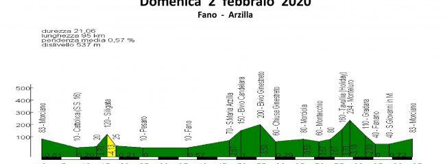 Domenica 02-feb-2020 Fano Arzilla