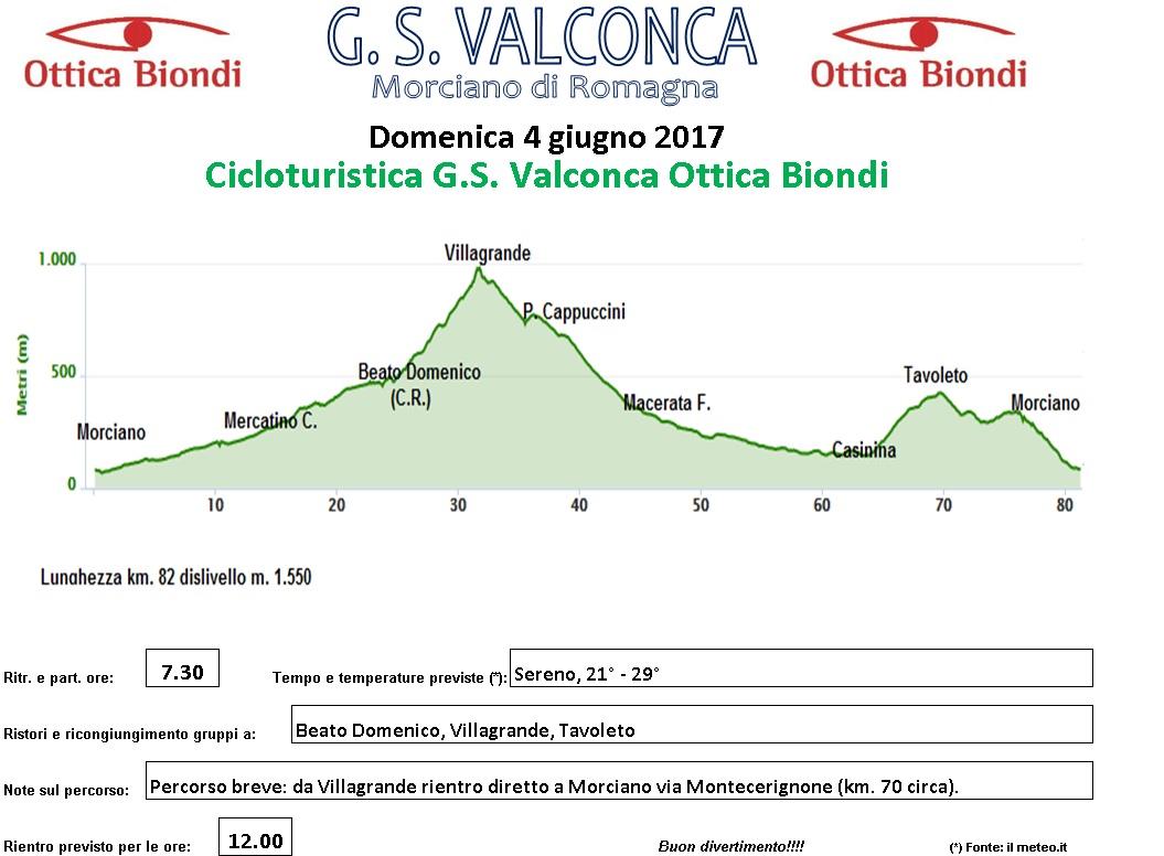 ciclo-ottica-biondi