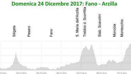 Domenica 24-dic-2017 Fano Arzilla