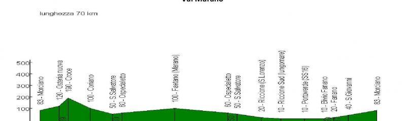 Martedi 26-dic-2017 Marano