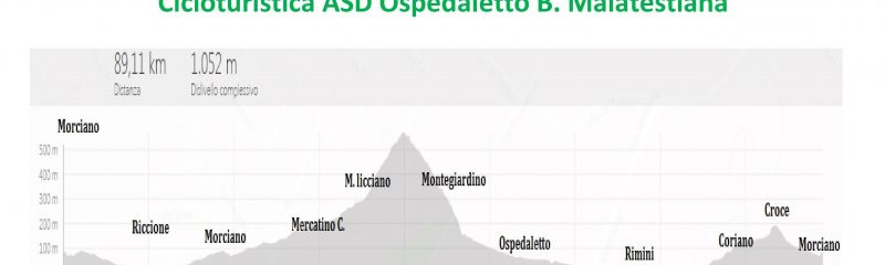 Domenica 18-mar-2018 Cicloturistica Malatestiana