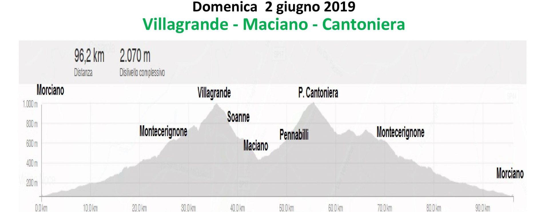 Domenica 02-giu-2019 Villagrande Maciano Cantoniera