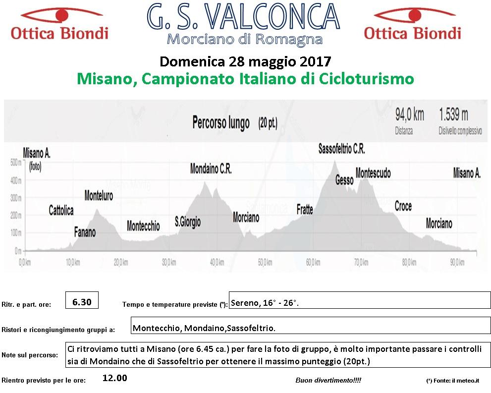 campionato-italiano-ct