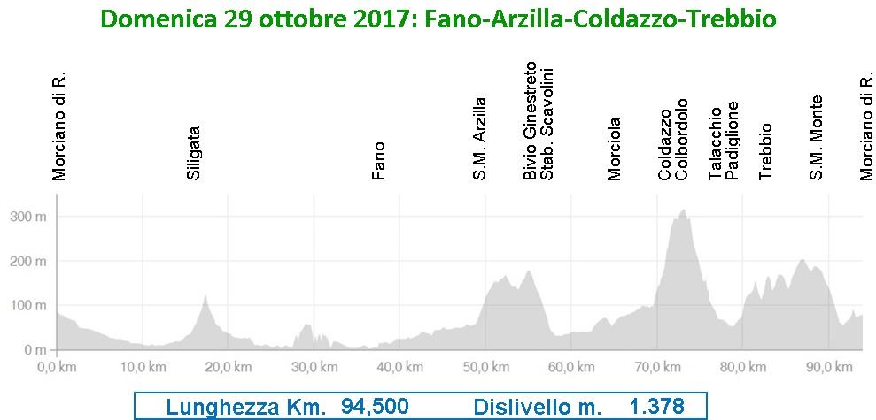 Domenica 22 ottobre: Fano-Arzilla-Coldazzo-Trebbio