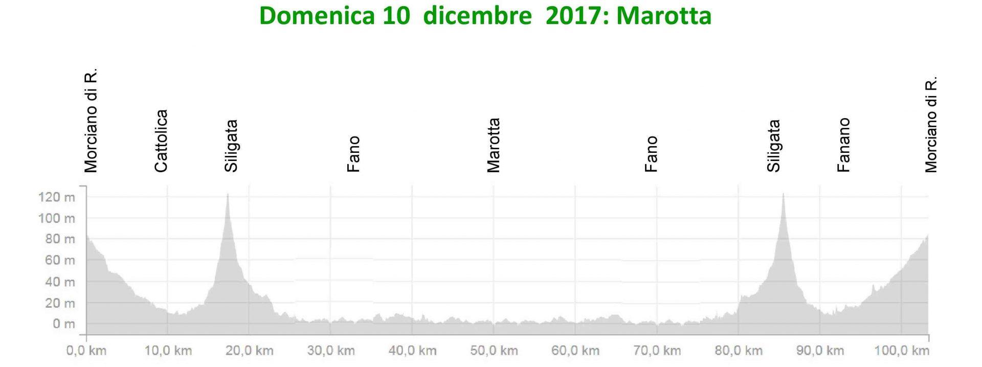 Domenica 10 Dic. 2017 – Marotta