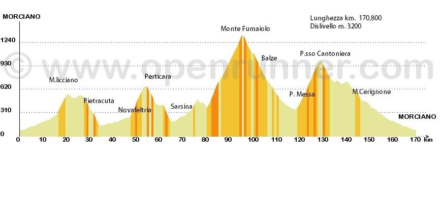 Mercoledì 14 agosto, Monte Fumaiolo, Partenza alle 06:00!