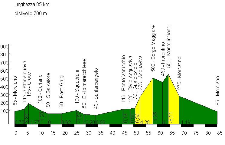 Domenica 16 febbraio, Romagna e San Marino (PARTENZA 8:00)